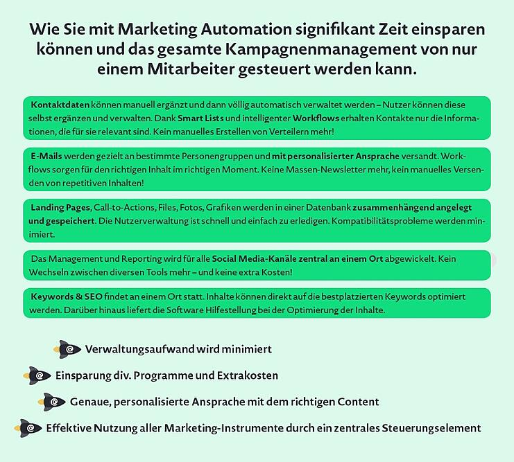 info marketingn.jpg